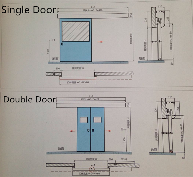 hermetic door manufacturer